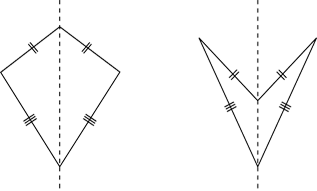 Two quadrilaterals (convex and non-convex) each with two pairs of adjacent sides of equal length.