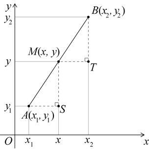 The Midpoint (M) of a line segment is the point that divides the segment into 2 equal parts.